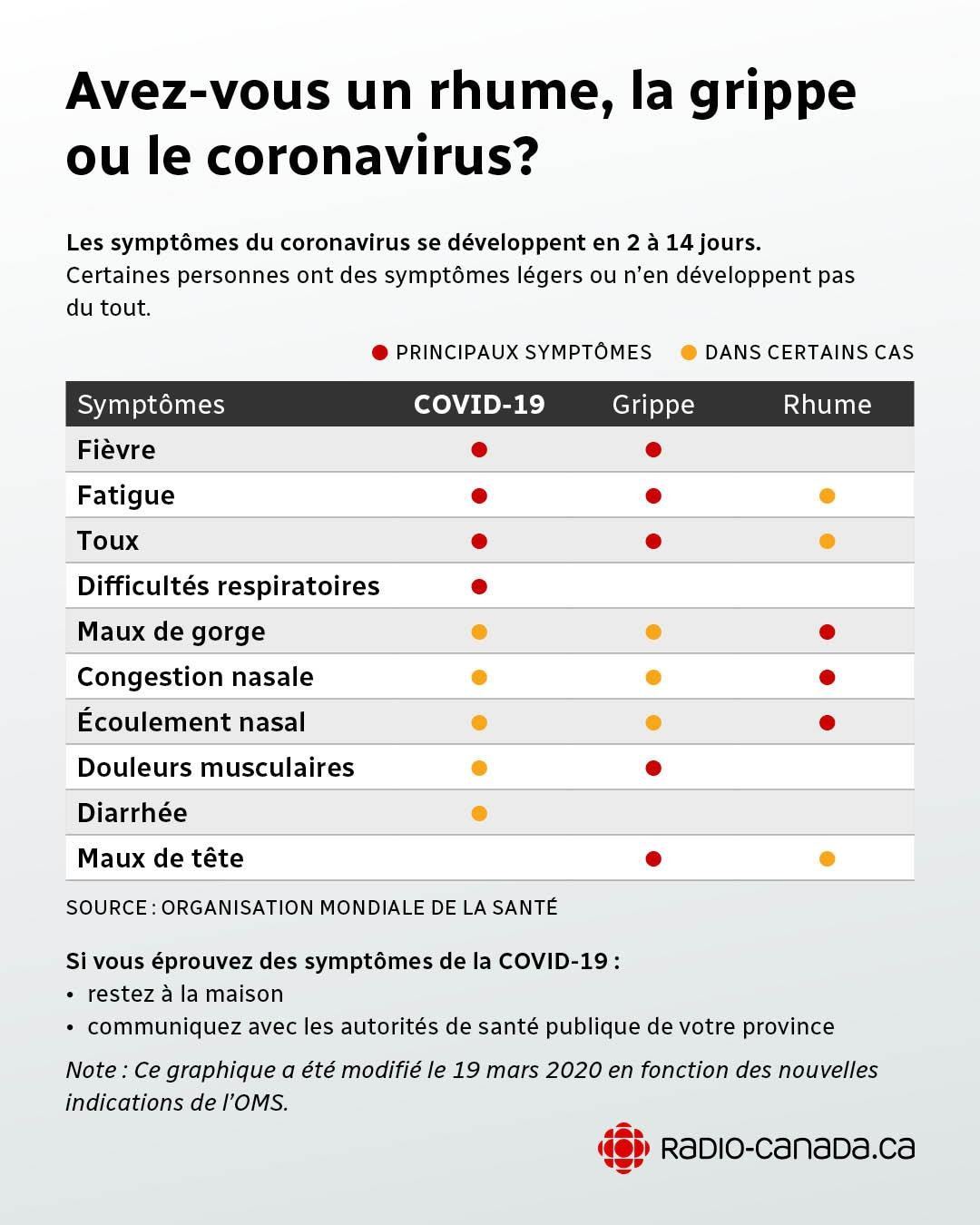 coronavirus-il-decide-qui-aura-des-symptomes-plus-graves.jpg.jpg